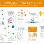Infograpic Ericsson 2014, trends