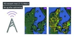 4G netværk med 17-71 Mbit/s før og efter optimering (Kilde: Telia)