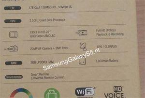 Samsung Galaxy S5 æske