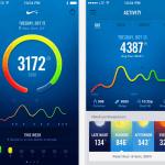 Screenshot fra Nike+ FuelBand