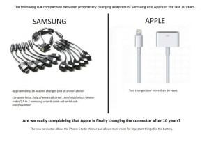 Oplader Samsung Apple