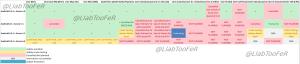 Sense 6.0 opdateringsplaner lækket af Androidguys.com