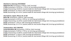 Eksempler på Forbrugerrådet Tænk's pristjek på priserne hos L'easy og D:E:R