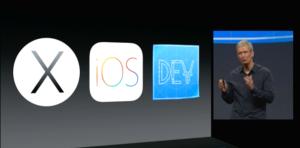 Tim Cook på scenen inden præsentationen af iOS X Yosemite og iOS 8