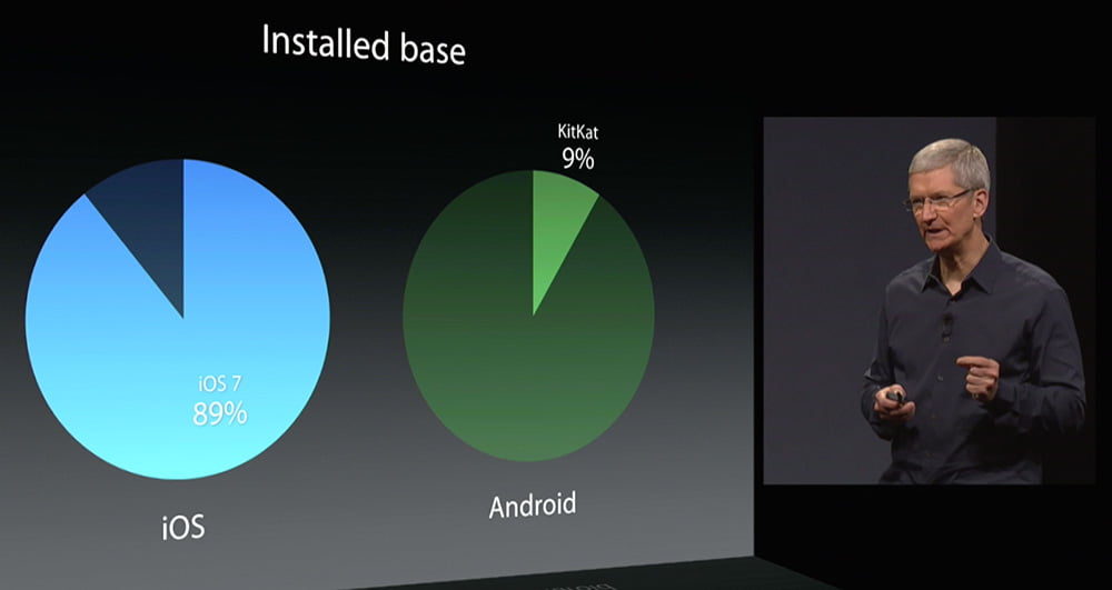 iOS-install-base