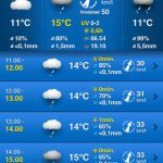 Screenshots fra applikationen WeatherPro