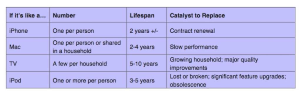 tabel3_udskiftningsrate