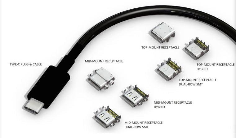 USB Type-c det nye USB-stik