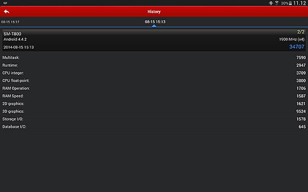 AnTuTu Benchmark på Tab S 10.5