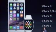 Rygte: Apple Watch kommer ikke kun i USA ved lanceringen.