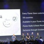 U2 iTunes Store