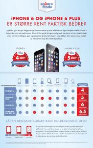 squaretrade_iphone6-breaktest