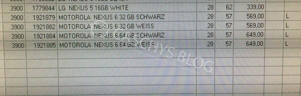 Lækkede priser på Nexus 6