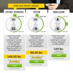 Screenshot af YouSee Stor+ Europa abonnementet, samt andre YouSee Mobil abonnementer