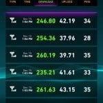 TDC Carrier Aggregation test