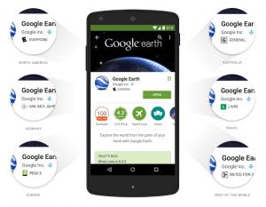 Google Play aldersmærkning (PEGI) (IARC)