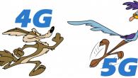 TDC er fuld i gang med at teste fremtiden mobilnetværk. 5G leverer i testen svimlende hastigheder.