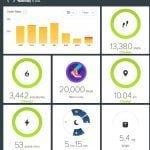 Fitness data