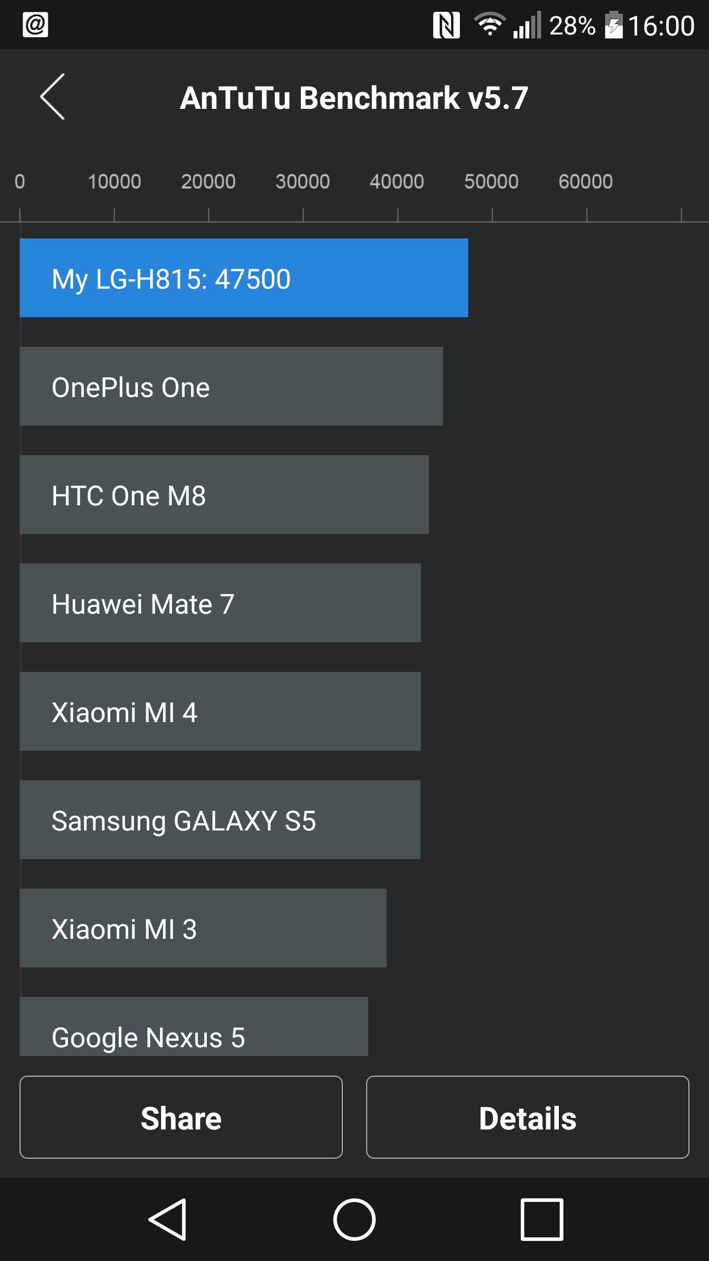 how to take screenshot on lg g4