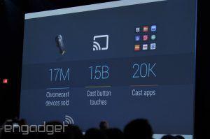 Chromecast statistik