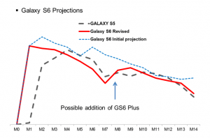 GS6-projections COUNTERPOINT