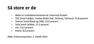 Så store er teleselskaberne i Danmark