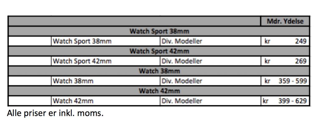 Priserne på Apple Watch med iLease - priserne er inkl. moms (Kilde: Humac)