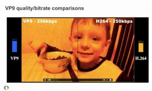 Sammenligning af VP9 video mod H.264