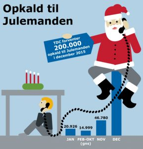 TDCs Julemand