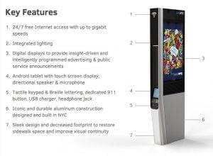 LinkNYC bringer 1000 Mbit/s wi-Fi til borgerne i New York (Foto: CityBridge)