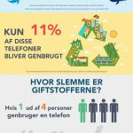 https://meremobil.dk/2014/05/retro-telefoner-kan-vaere-penge-vaerd/