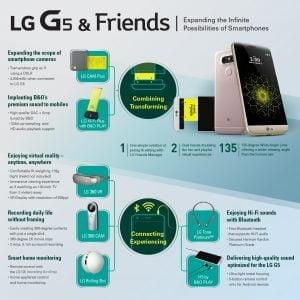 LG G5 infografik