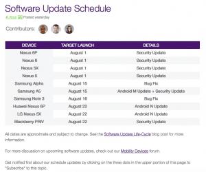Oversigt over softwareopdateringer hos det canadiske teleselskab Telus (Kilde: Telus)