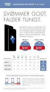 Forsikringsselskab tester iPhone 7 & 7 Plus og Samsung Galaxy Note 7 (Infografik: SquareTrade)