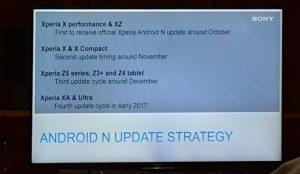 Opdateringsplanerne for Android 7.0 Nougat til Sony-telefoner (Kilde: MojAndroid.sk)