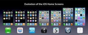 iOS gennem tiden