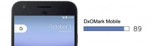 DxOMark's bedømmelse af Google PIxel okt. 2016 (Kilde: DxOMark)