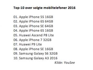 De 10 bedst sælgende smartphones hos YouSee Mobil i 2016 (Kilde: YouSee)