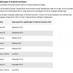 Google har garanteret Android-opdateringer frem til oktober 2016 på Nexus 6 og Nexus 9 (Kilde: Google)