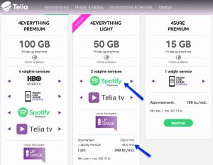 Telia abonnementer den 16. februar 2017 (Foto: MereMobil.dk)