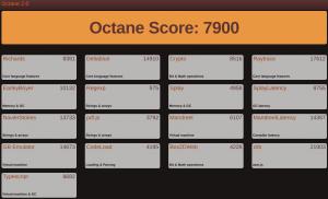 Octane 2.0 Benchmark af Acer Chromebook 14