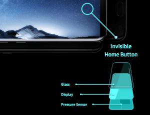 Opbygning af hjemknappen i Galaxy S8 og S8+ (Foto: Samsung)