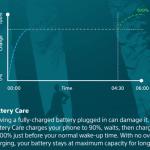 Qnovo charging på Sony Xperia XZs (Grafik: Sony)