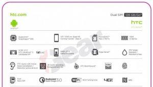 HTC U 11 teknikblad lækket på mysmartprice.com (Kilde: Mysmartprice.com)