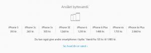 Apples anslåede bytteværdi for ældre og brugte iPhones (Kilde: Apple.com)