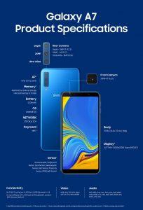 Samsung Galaxy A7 (2018) (Foto: Samsung)