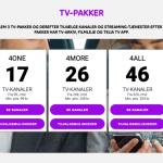 Priserne på de tre forskellige pakker Telia-TV (Foto: Telia)