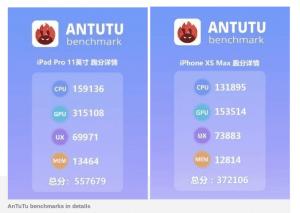 AnTuTu målinger fra iPad Pro