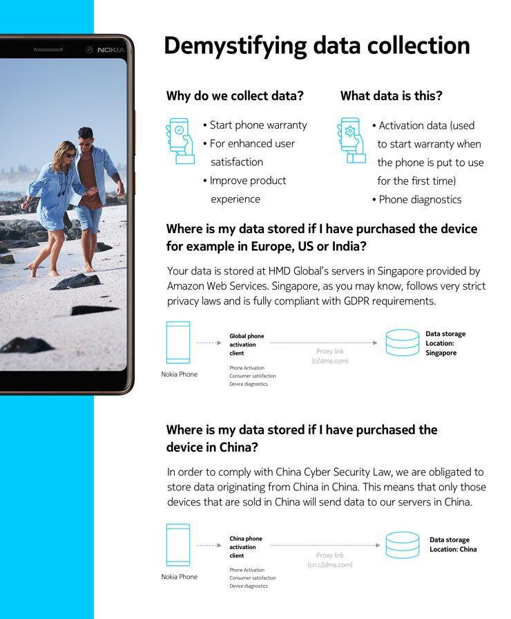Infografik fra HMD Global om problemerne med Nokia 7 Plus (Foto: HMD Global)