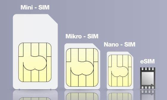 SIM-kort historien